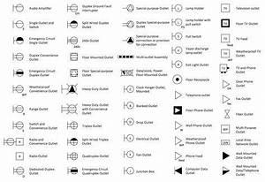 Thermistor Symbol Electrical Diagram
