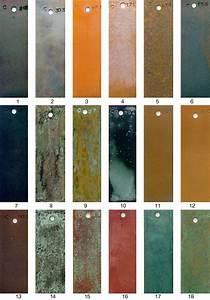 Ral Powder Coat Color Chart Metals Finish Guide Ab