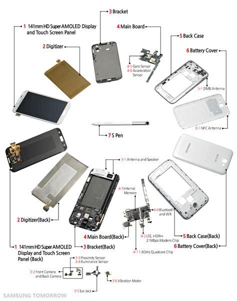 aanbiedingen iphone 6s