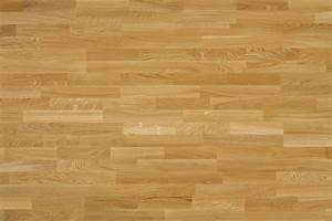parquet related keywords parquet long tail keywords With parqueté