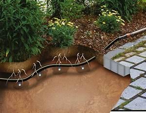 Gardena Bewässerung Anleitung : tropfrohr gardena micro drip system unterirdisch 13 7 mm ~ Lizthompson.info Haus und Dekorationen
