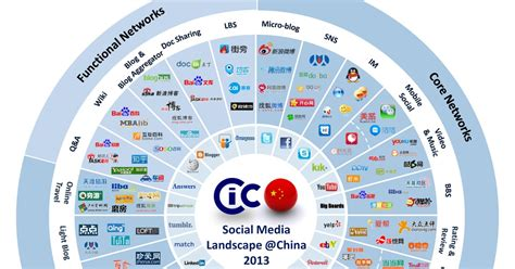 si e social cic social media and mobile in china cic published quot china