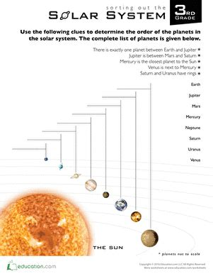 solar system worksheet education com