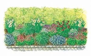 Blumenbeete Zum Nachpflanzen : zum nachpflanzen fr hlingsbeet vor buchenhecke gartengestaltung und ideen pinterest ~ Yasmunasinghe.com Haus und Dekorationen