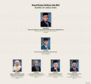 Board Of Directors Royal Brunei Airlines
