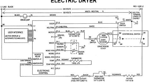 kenmore elite dryer wiring diagram somurich