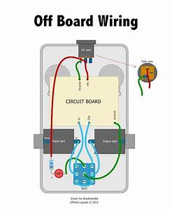 Building A Guitar Pedal Is Now Easy