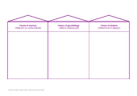 Three Good Things Template the three houses template free social work tools and
