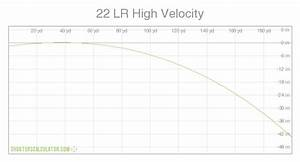 Shooterscalculator Com 22 Lr High Velocity
