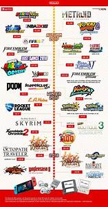Europe: List Of Nintendo Games Currently Out And Coming ...