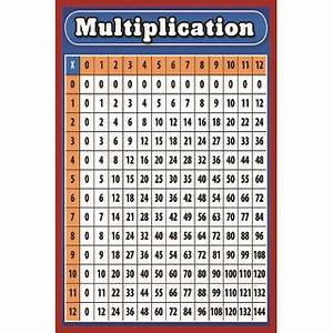 Buy Multiplication Table Chart Sticker Size 12 X 18 Inch