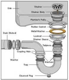 6 best images of bathroom sink drain parts diagram