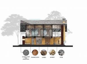 Os melhores desenhos arquitetônicos de 2015 | ArchDaily Brasil