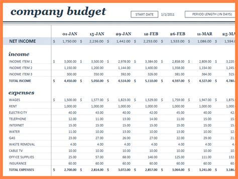 company annual budget template company letterhead
