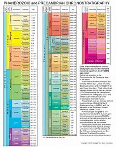 Geologic Timescale Foundation