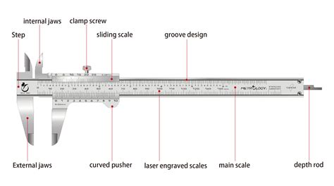 Diagram Of Vernier Caliper by Vernier Caliper Diagram Metrology Technology Research
