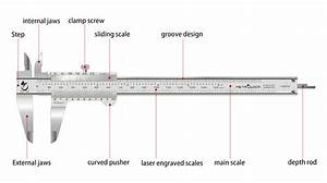 Labeled Diagram Of Vernier Caliper