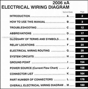 2006 Scion Xa Fuse Diagram : 2006 scion xa wiring diagram manual original ~ A.2002-acura-tl-radio.info Haus und Dekorationen
