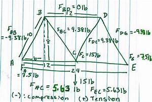 Bridge Competition Engr 103  A3
