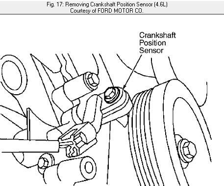 Ford Crank Sensor Wiring Diagram Fuse Box