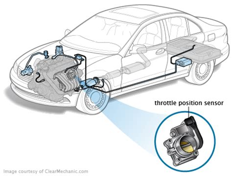 throttle position sensor symptoms  repair advice