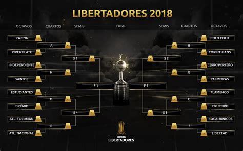 Libertadores: Cruzeiro e Flamengo se enfrentam nas oitavas ...