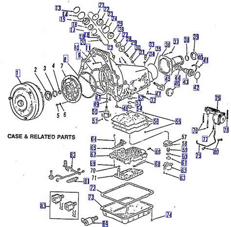 Chevy Need Thm Schematic Diagram Auto Trans