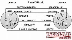 19 Awesome Six Pin Trailer Wiring Diagram