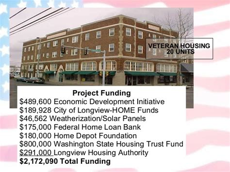 Longview Housing Authority by Multifamily Housing And Services For Veterans