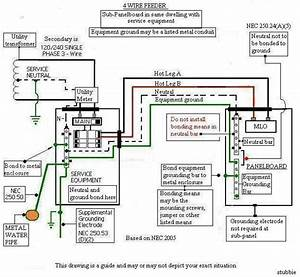 Wiring Diagram For Sub-panel - Electrical