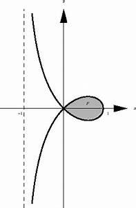 Senkrechte Asymptote Berechnen : mathematik online aufgabensammlung interaktive aufgabe ~ Themetempest.com Abrechnung