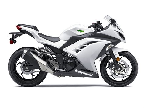 2015 Kawasaki Ninja 300 Abs Review
