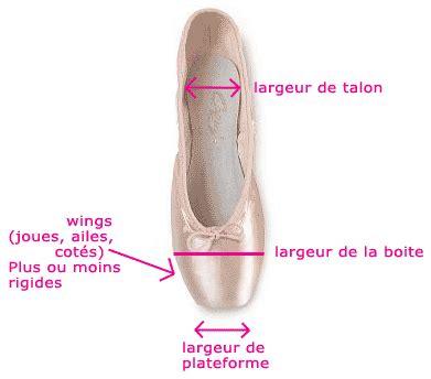 comment choisir si鑒e auto comment choisir ses pointes ballet