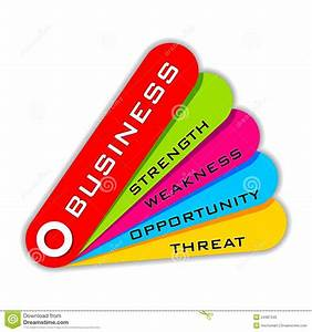 Swot Analysis Of Business Stock Vector  Illustration Of