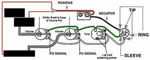 Help Me Understand My Pj Emg  Active  Passive   Pus