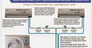 Wiring Diagram Kompresor Ac Split