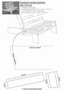 Plan Meuble Palette : fauteuil de jardin en palette esprit cabane idees ~ Dallasstarsshop.com Idées de Décoration