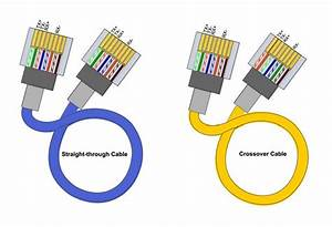 Ethernet Patch Cable Wiring Guide  U2013 Aria Zhu  U2013 Medium