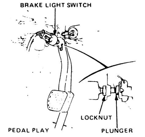 replace  stop light switch    honda