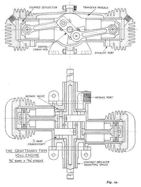 Model Airplane Engine Diagram by Model Petrol Engines By Etw