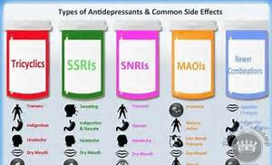Pregnancy & Antidepressants - Welcome to DiaperChamp - Pregnancy and ... Antidepressant Medications