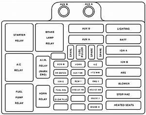 Gesficonlinees1978 Chevy Fuse Box Wiring Diagram 1908 Gesficonline Es