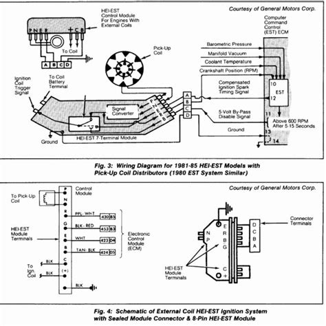 Distributor Cap Wiring Diagram by Chevy 350 Wiring Diagram To Distributor Fuse Box And