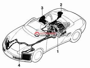 Free Download  Porsche Boxster 986 Workshop Manuals