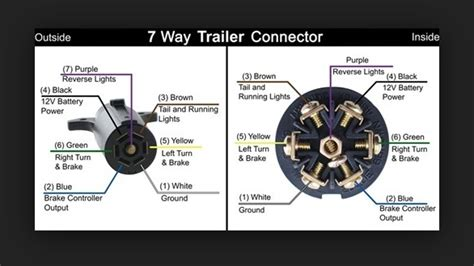 Trailer Wiring Diagram 7 Wire Circuit by 7 Pin Trailer Wiring Backup Lights Mbworld Org Forums