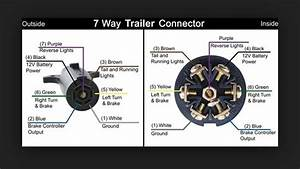 7 Pin Trailer Plug Wiring Diagram 7 Pin Trailer Plug