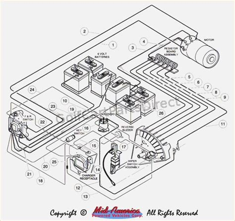 1985 club car 36v wiring diagram wiring diagram manual