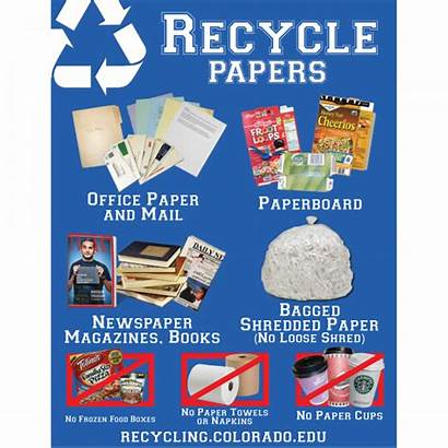 Recycling Posters Right Environmental Colorado Recyclable Enlarge