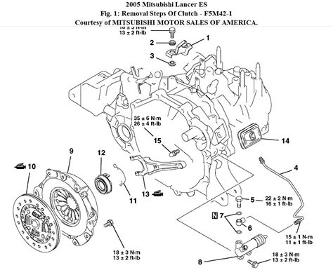 4t65e Apply Clutch Diagram by I Need To How To Change A Clutch
