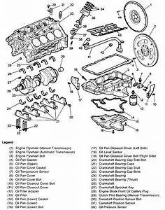 Ural Engine Diagram